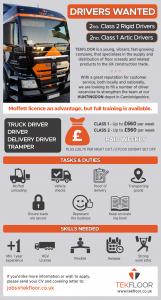 Drivers-wanted - truck driving vacancies Cambridgeshire
